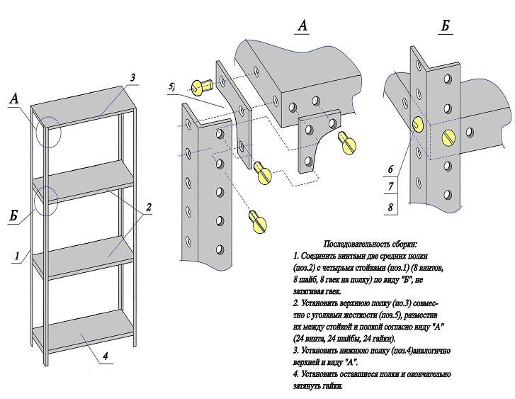 Схема сборки стеллажей СТ